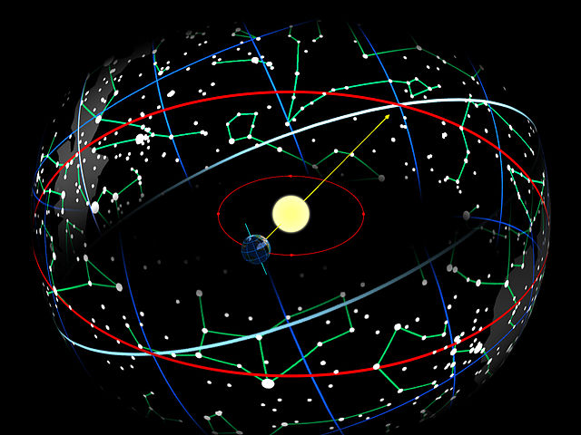 http://upload.wikimedia.org/wikipedia/commons/d/de/Ecliptic_path.jpg?uselang=ru